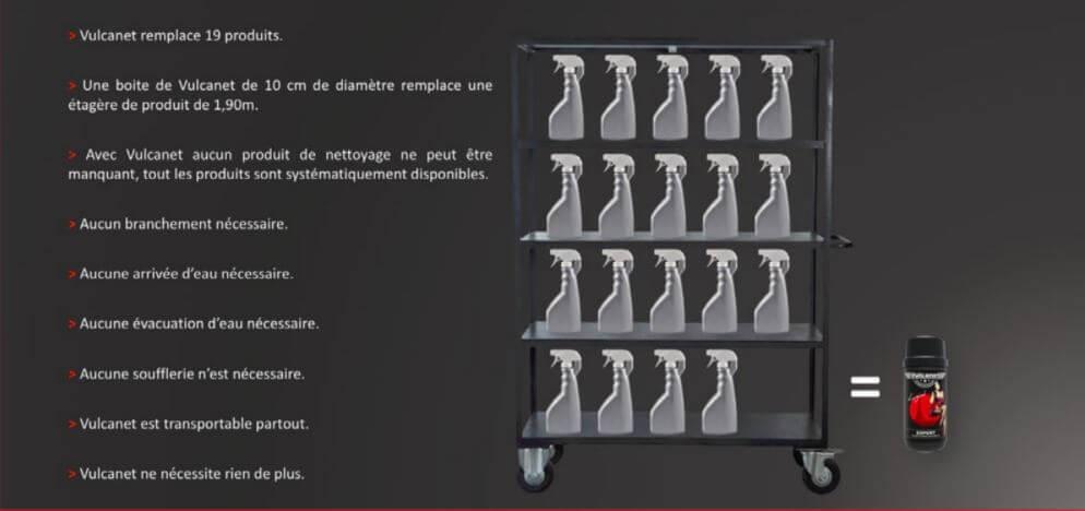Lingettes-nettoyantes-moto-sans-eau-vulcanet-comparaison